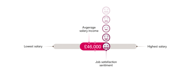 Image-Chart-average-salary-Copy