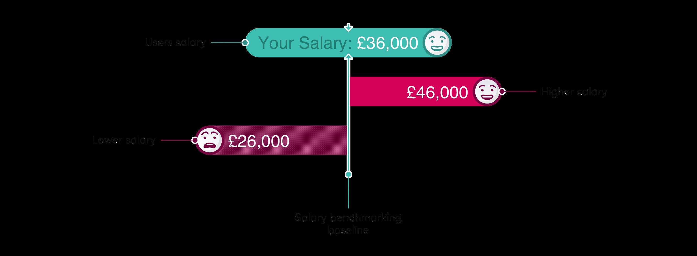 Image-Chart-benchmark-salary-Copy